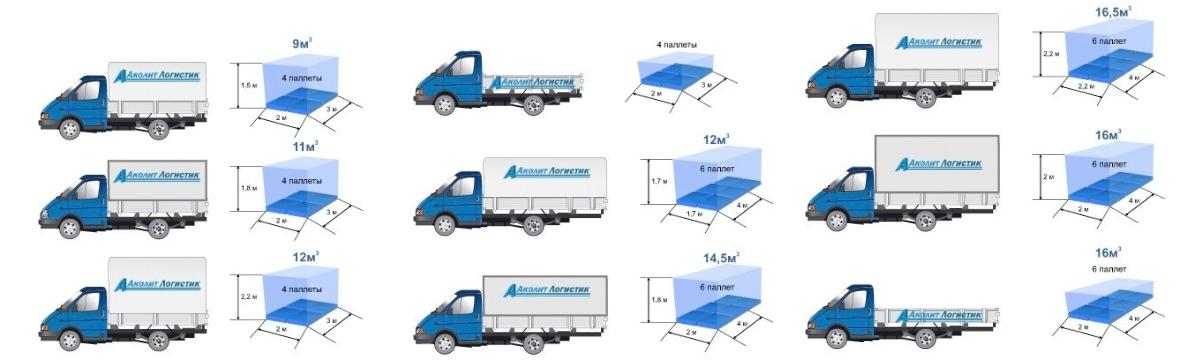 Аренды час стоимость грузовика в ремонте стоимость на автомобилей часа 1