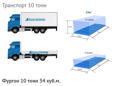 Аренды час стоимость грузовика в антиквариат продать настенные часы